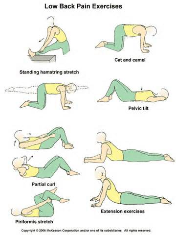 LOWER BACK MUSCLE STRAIN 5