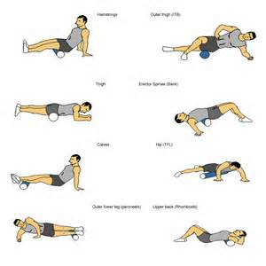EXERCISES FOR HIP PAIN 1 - Muscle Pull | Muscle Pull