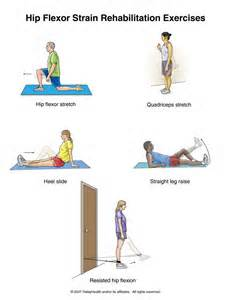 grade 2 hip flexor muscle strain  muscle pull  muscle pull